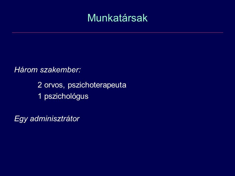 Munkatársak Három szakember: 2 orvos, pszichoterapeuta 1 pszichológus Egy adminisztrátor