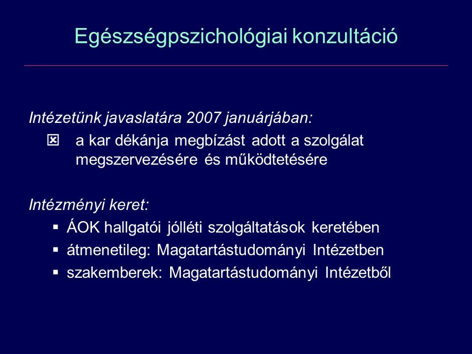 Egészségpszichológiai konzultáció Intézetünk javaslatára 2007 januárjában:  a kar dékánja megbízást adott a szolgálat megszervezésére és működtetésér