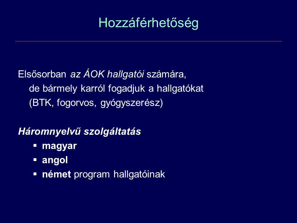 Hozzáférhetőség Elsősorban az ÁOK hallgatói számára, de bármely karról fogadjuk a hallgatókat (BTK, fogorvos, gyógyszerész) Háromnyelvű szolgáltatás 