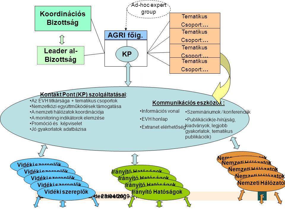 Leader subcommittee – 28/04/2009 5 Coordination committee meeting – 01/10/2008 5 Kontakt Pont (KP) szolgáltatásai: •Az EVH titkársága + tematikus csoportok •Nemzetközi együttműködések támogatása •A nemzeti hálózatok koordinációja •A monitoring indikátorok elemzése •Promóció és képviselet •Jó gyakorlatok adatbázisa •Szemináriumok / konferenciák •Publikációk(e-hírújság, kiadványok, legjobb gyakorlatok, tematikus publikációk) Kommunikációs eszközök : •Információs vonal •EVH honlap •Extranet elérhetőség AGRI főig.