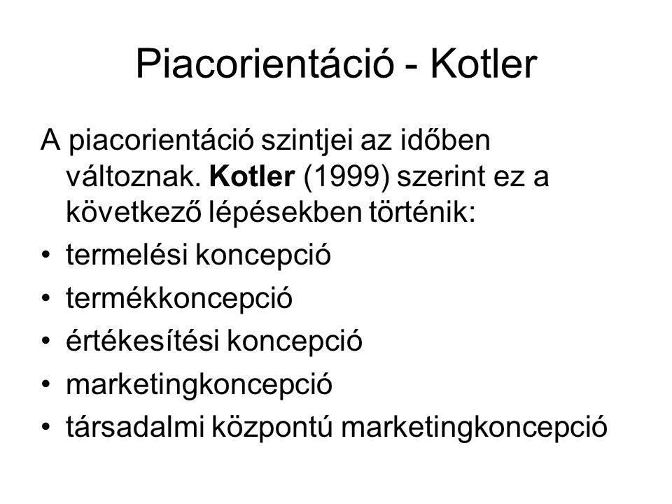 Piacorientáció - Kotler A piacorientáció szintjei az időben változnak. Kotler (1999) szerint ez a következő lépésekben történik: •termelési koncepció