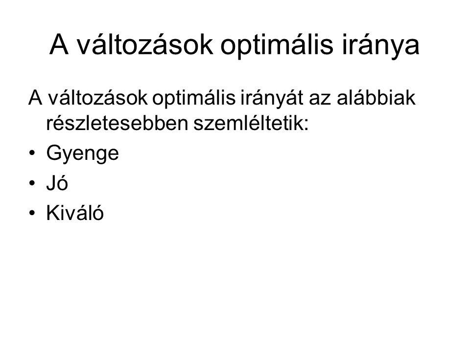 A változások optimális iránya A változások optimális irányát az alábbiak részletesebben szemléltetik: •Gyenge •Jó •Kiváló