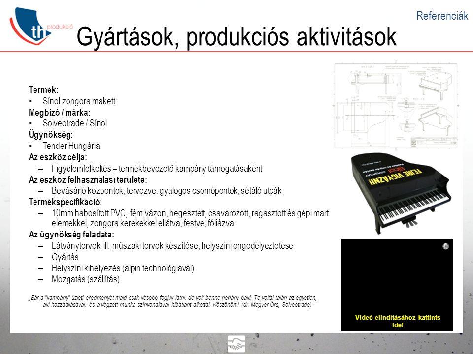 Gyártások, produkciós aktivitások Termék: • Sínol zongora makett Megbízó / márka: • Solveotrade / Sínol Ügynökség: • Tender Hungária Az eszköz célja: