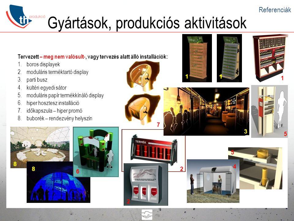5 Gyártások, produkciós aktivitások Tervezett – meg nem valósult-, vagy tervezés alatt álló installációk: 1.boros displayek 2.moduláris terméktartó di