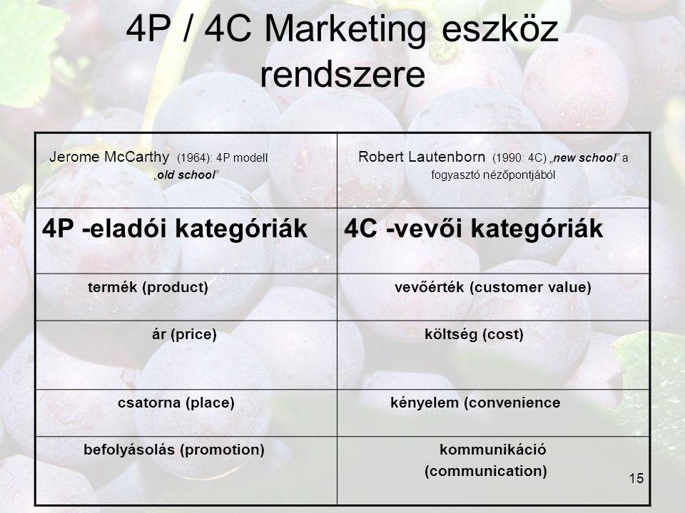 """15 4P / 4C Marketing eszköz rendszere Jerome McCarthy (1964): 4P modell """"old school"""" Robert Lautenborn (1990: 4C) """"new school"""" a fogyasztó nézőpontjáb"""