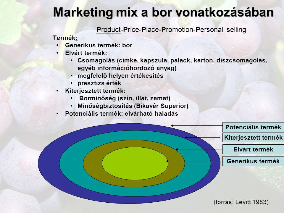 Marketing mix a bor vonatkozásában Product-Price-Place-Promotion-Personal selling Termék: •Generikus termék: bor •Elvárt termék: •Csomagolás (címke, k