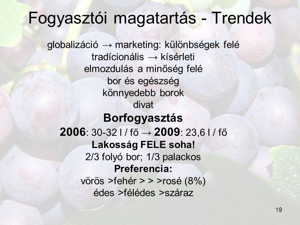 19 Fogyasztói magatartás - Trendek globalizáció → marketing: különbségek felé tradícionális → kísérleti elmozdulás a minőség felé bor és egészség könn