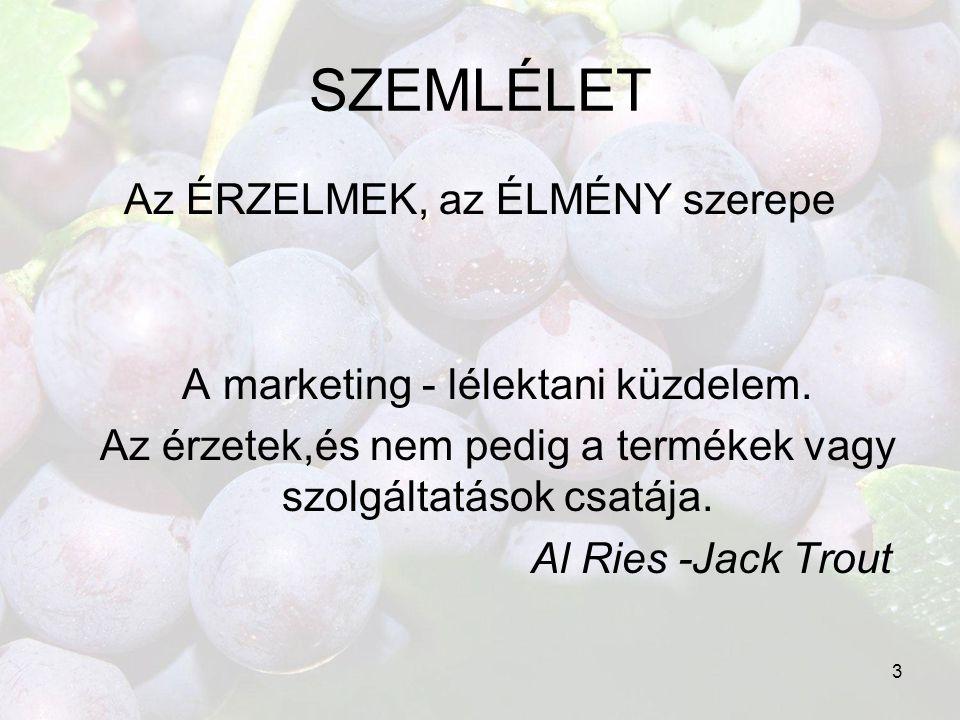 3 SZEMLÉLET Az ÉRZELMEK, az ÉLMÉNY szerepe A marketing - lélektani küzdelem. Az érzetek,és nem pedig a termékek vagy szolgáltatások csatája. Al Ries -