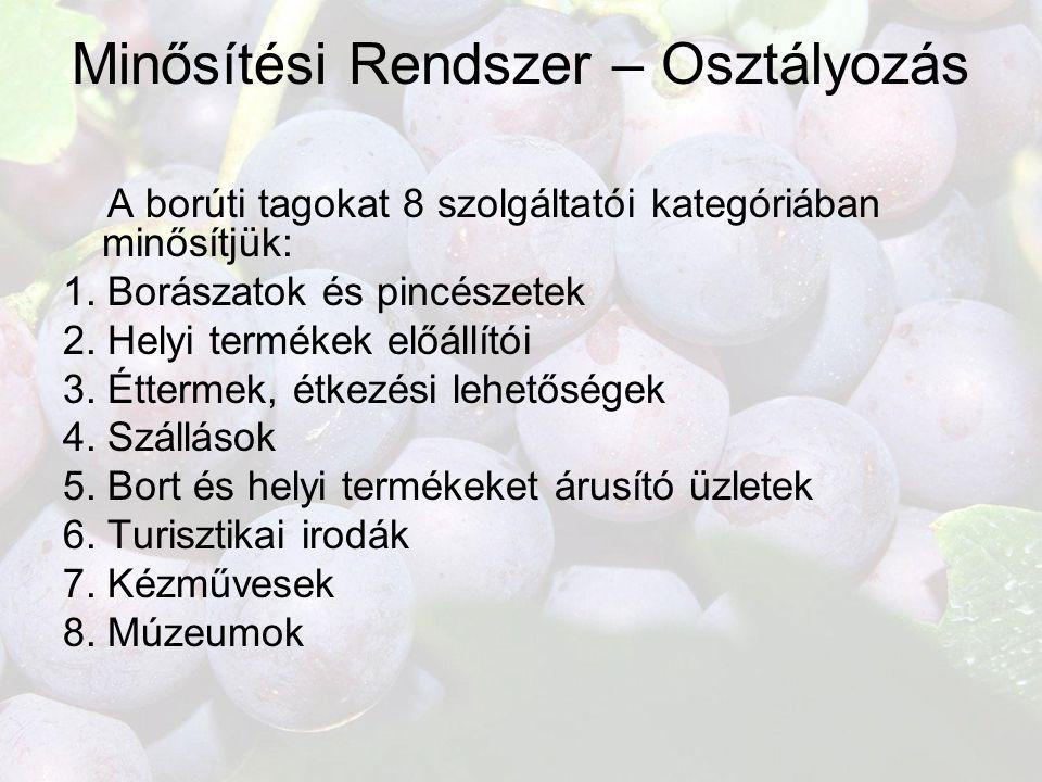 Minősítési Rendszer – Osztályozás A borúti tagokat 8 szolgáltatói kategóriában minősítjük: 1. Borászatok és pincészetek 2. Helyi termékek előállítói 3