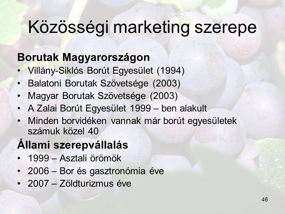 46 Közösségi marketing szerepe Borutak Magyarországon •Villány-Siklós Borút Egyesület (1994) •Balatoni Borutak Szövetsége (2003) •Magyar Borutak Szöve