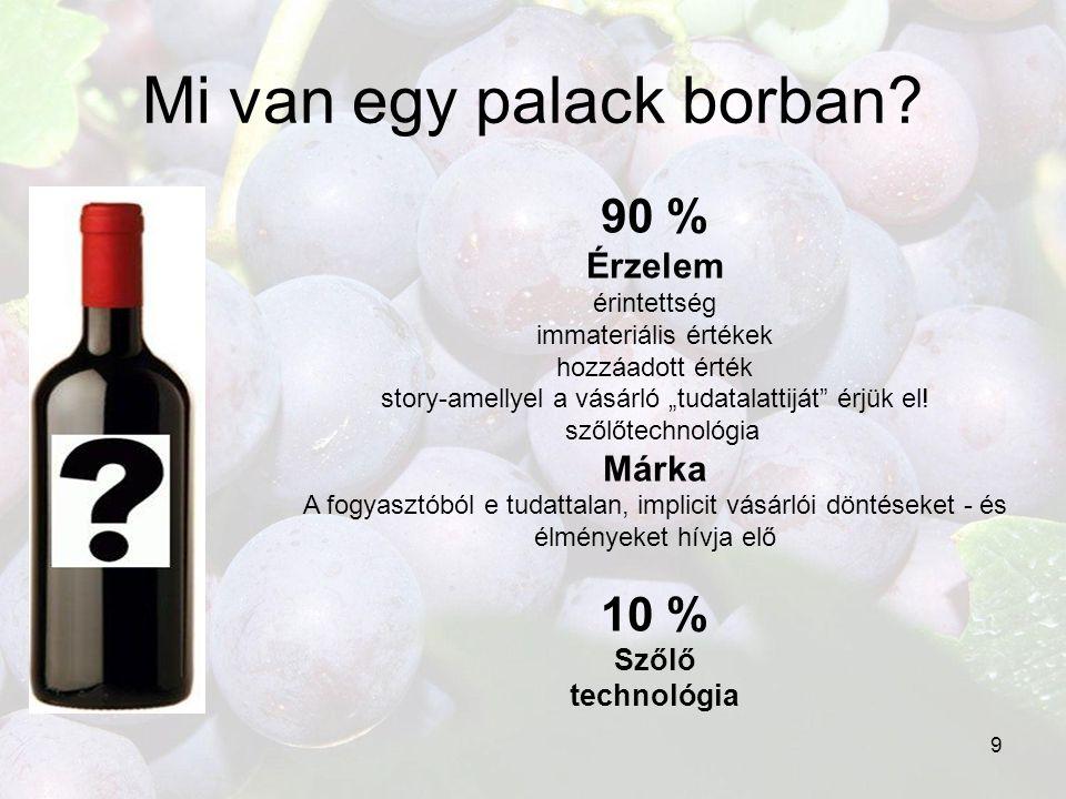 """9 Mi van egy palack borban? 90 % Érzelem érintettség immateriális értékek hozzáadott érték story-amellyel a vásárló """"tudatalattiját"""" érjük el! szőlőte"""