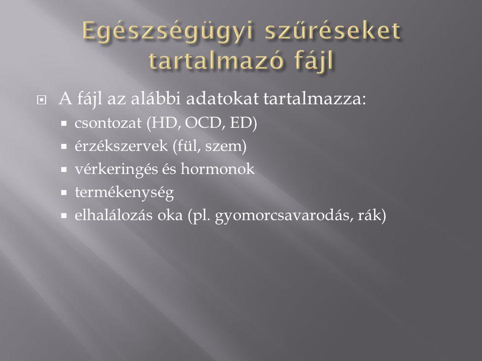  A fájl az alábbi adatokat tartalmazza:  csontozat (HD, OCD, ED)  érzékszervek (fül, szem)  vérkeringés és hormonok  termékenység  elhalálozás oka (pl.