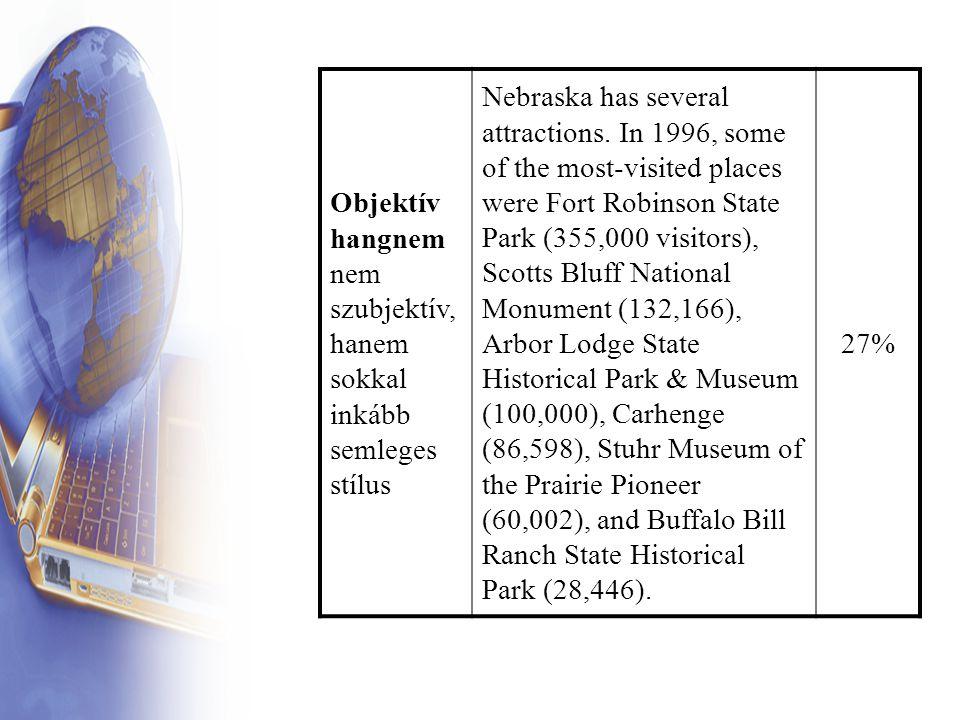 Objektív hangnem nem szubjektív, hanem sokkal inkább semleges stílus Nebraska has several attractions. In 1996, some of the most-visited places were F