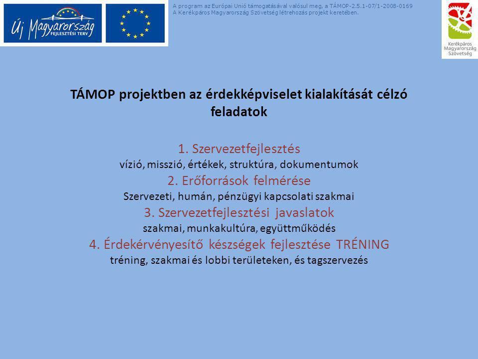 TÁMOP projektben az érdekképviselet kialakítását célzó feladatok 1. Szervezetfejlesztés vízió, misszió, értékek, struktúra, dokumentumok 2. Erőforráso