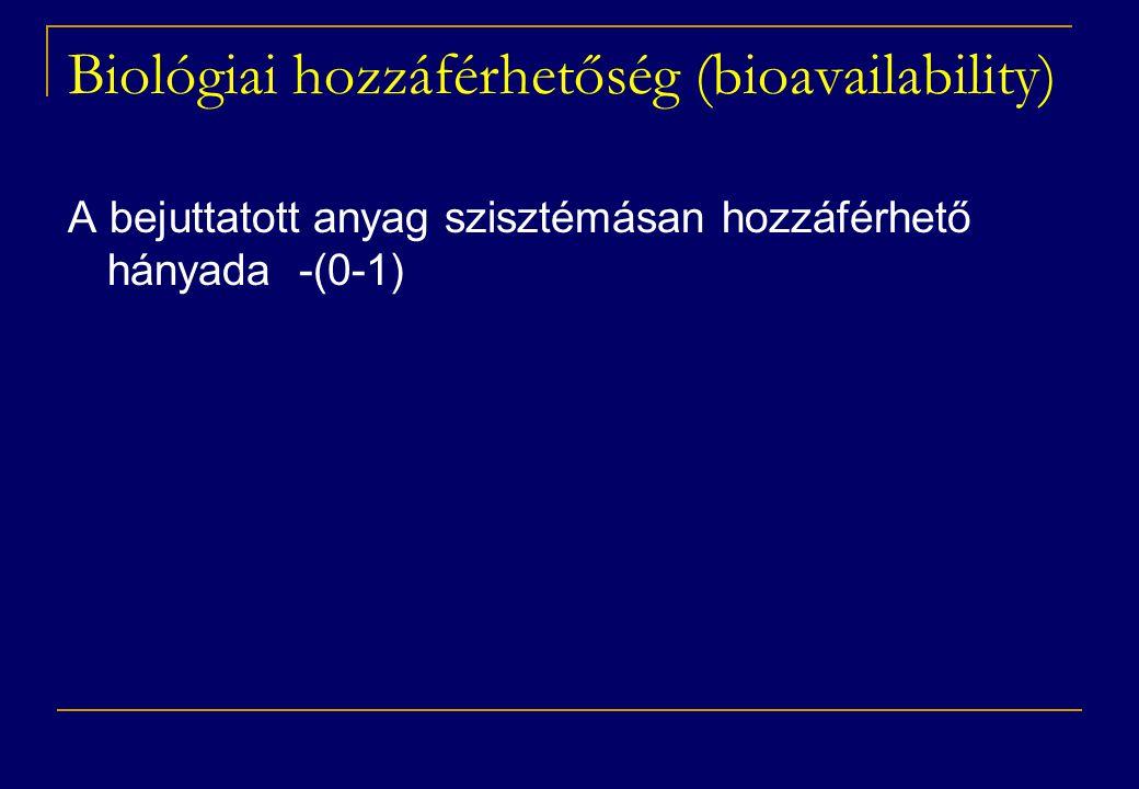 Biológiai hozzáférhetőség (bioavailability) A bejuttatott anyag szisztémásan hozzáférhető hányada -(0-1)