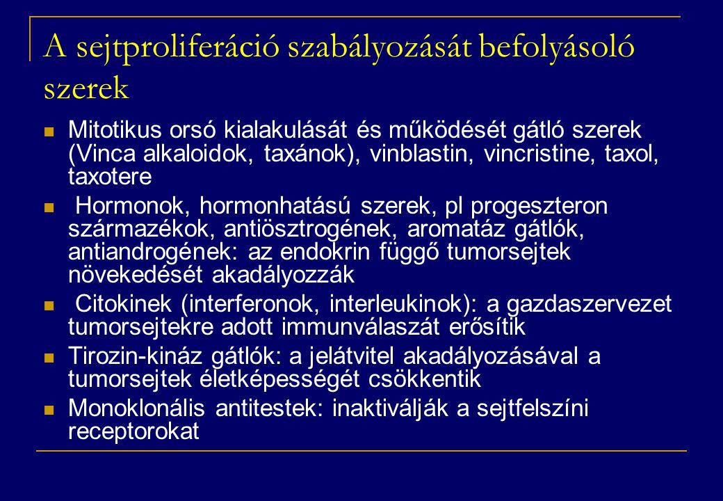 A sejtproliferáció szabályozását befolyásoló szerek  Mitotikus orsó kialakulását és működését gátló szerek (Vinca alkaloidok, taxánok), vinblastin, vincristine, taxol, taxotere  Hormonok, hormonhatású szerek, pl progeszteron származékok, antiösztrogének, aromatáz gátlók, antiandrogének: az endokrin függő tumorsejtek növekedését akadályozzák  Citokinek (interferonok, interleukinok): a gazdaszervezet tumorsejtekre adott immunválaszát erősítik  Tirozin-kináz gátlók: a jelátvitel akadályozásával a tumorsejtek életképességét csökkentik  Monoklonális antitestek: inaktiválják a sejtfelszíni receptorokat