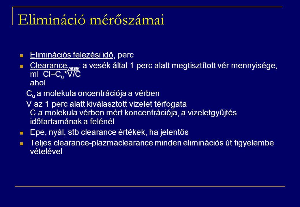Daganatkeltő kóroki tényezők  Fizikai (ionizáló sugárzás)  Kémiai (genotoxikus és nem genotoxikus karcinogének)  Biológiai (vírusok, baktériumok, endoparazita férgek, stb)