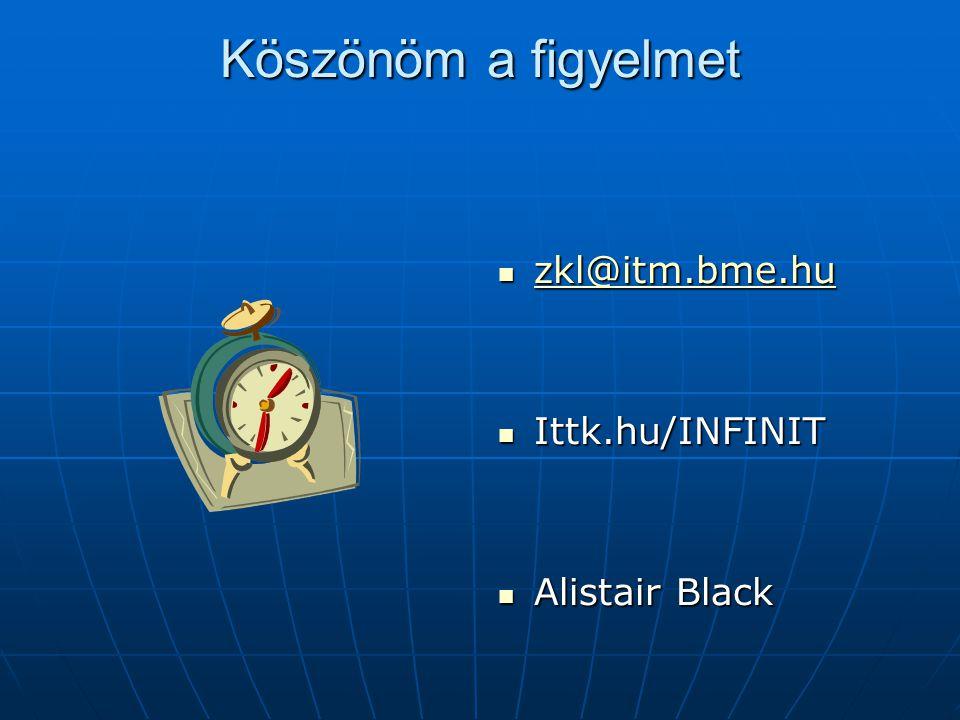 Köszönöm a figyelmet  zkl@itm.bme.hu zkl@itm.bme.hu zkl@itm.bme.hu  Ittk.hu/INFINIT  Alistair Black