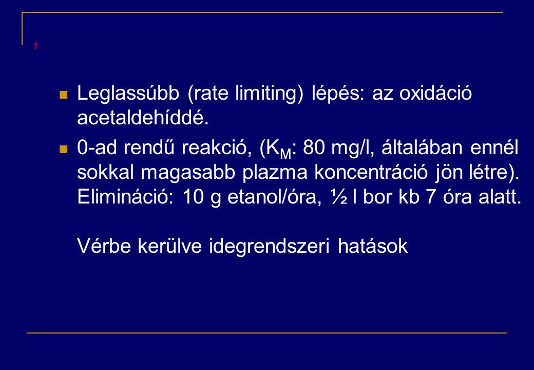 ,  Leglassúbb (rate limiting) lépés: az oxidáció acetaldehíddé.  0-ad rendű reakció, (K M : 80 mg/l, általában ennél sokkal magasabb plazma koncentr
