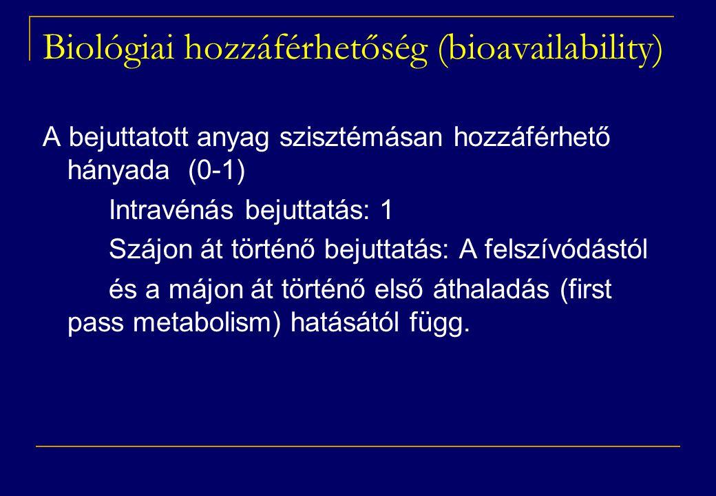 Biológiai hozzáférhetőség (bioavailability) A bejuttatott anyag szisztémásan hozzáférhető hányada (0-1) Intravénás bejuttatás: 1 Szájon át történő bejuttatás: A felszívódástól és a májon át történő első áthaladás (first pass metabolism) hatásától függ.