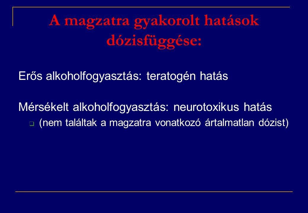 A magzatra gyakorolt hatások dózisfüggése: Erős alkoholfogyasztás: teratogén hatás Mérsékelt alkoholfogyasztás: neurotoxikus hatás  (nem találtak a m