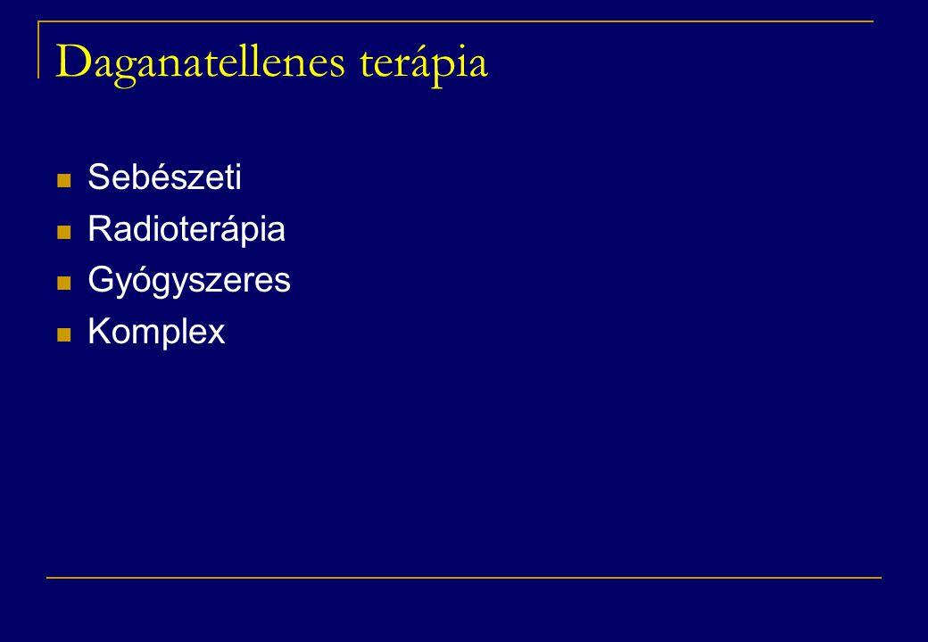 Daganatellenes terápia  Sebészeti  Radioterápia  Gyógyszeres  Komplex