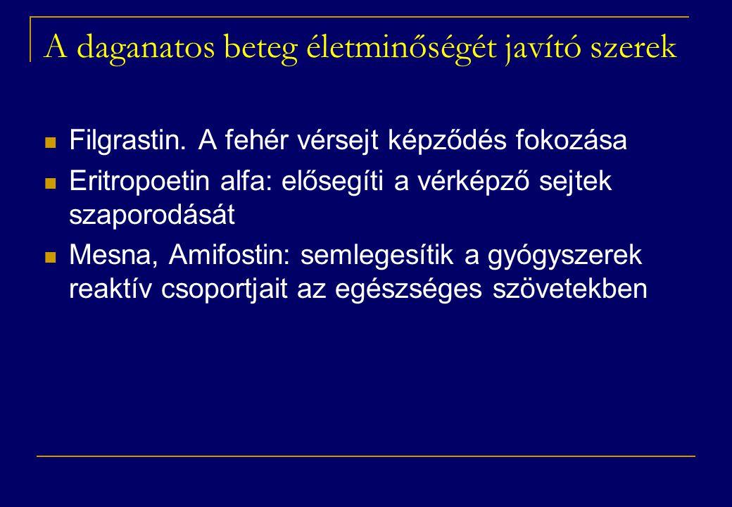 A daganatos beteg életminőségét javító szerek  Filgrastin.
