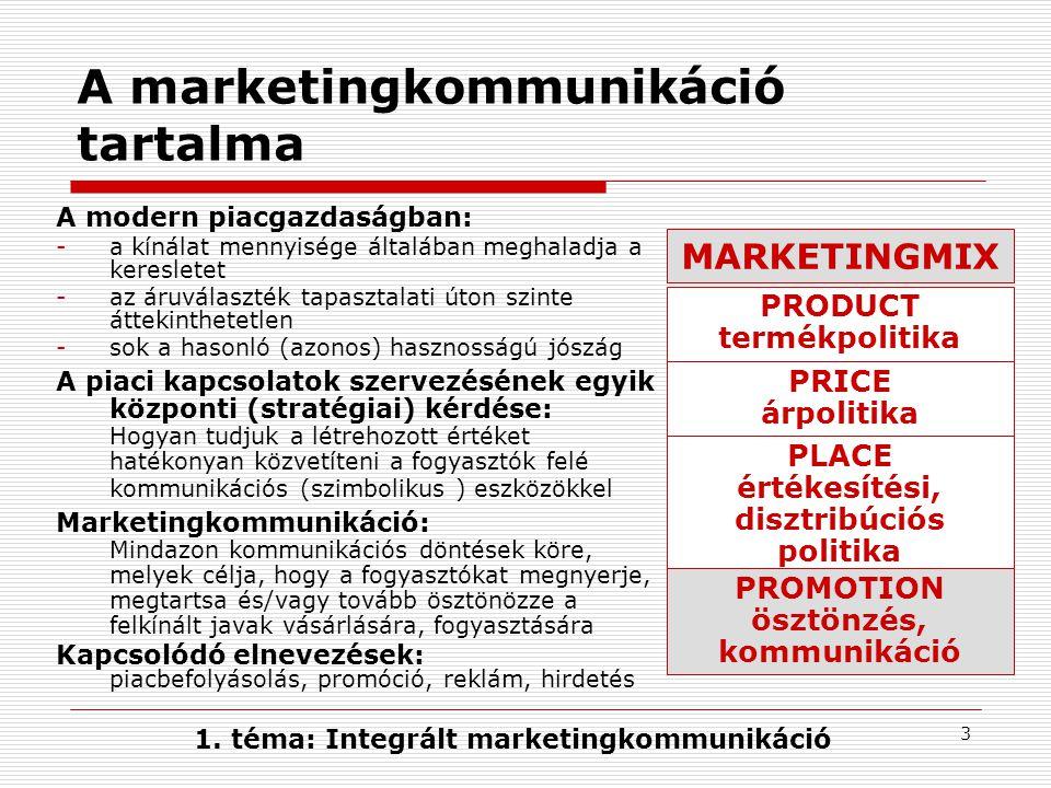 3 A marketingkommunikáció tartalma A modern piacgazdaságban: -a kínálat mennyisége általában meghaladja a keresletet -az áruválaszték tapasztalati úto