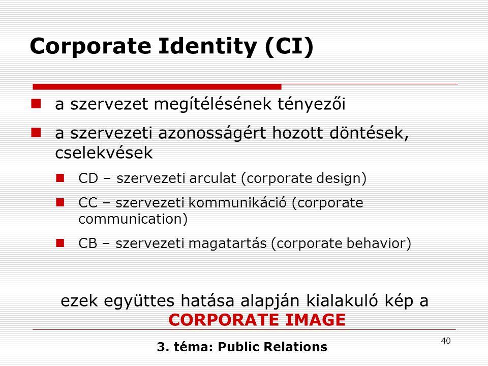 40 3. téma: Public Relations Corporate Identity (CI)  a szervezet megítélésének tényezői  a szervezeti azonosságért hozott döntések, cselekvések  C