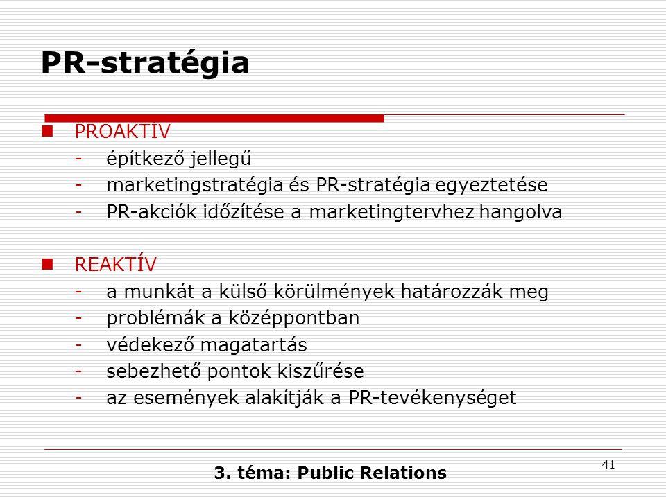 41 3. téma: Public Relations PR-stratégia  PROAKTÍV -építkező jellegű -marketingstratégia és PR-stratégia egyeztetése -PR-akciók időzítése a marketin