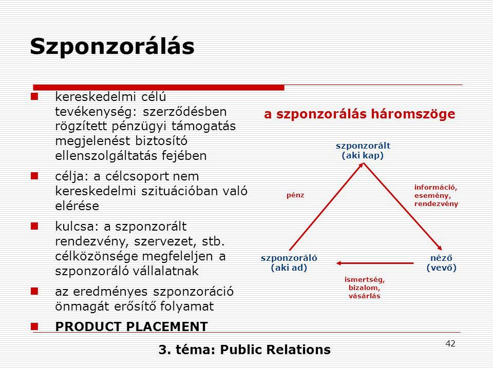 42 3. téma: Public Relations Szponzorálás  kereskedelmi célú tevékenység: szerződésben rögzített pénzügyi támogatás megjelenést biztosító ellenszolgá