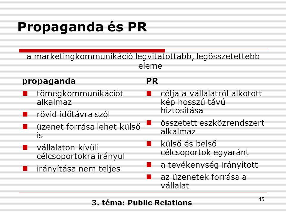 45 Propaganda és PR a marketingkommunikáció legvitatottabb, legösszetettebb eleme PR  célja a vállalatról alkotott kép hosszú távú biztosítása  össz