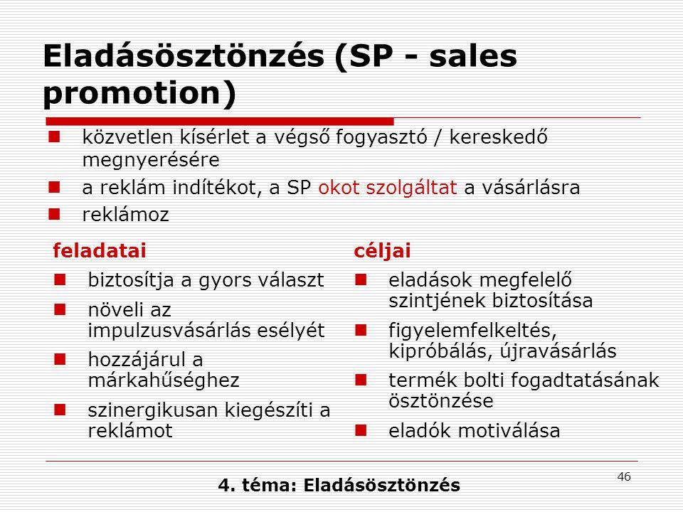46 Eladásösztönzés (SP - sales promotion)  közvetlen kísérlet a végső fogyasztó / kereskedő megnyerésére  a reklám indítékot, a SP okot szolgáltat a