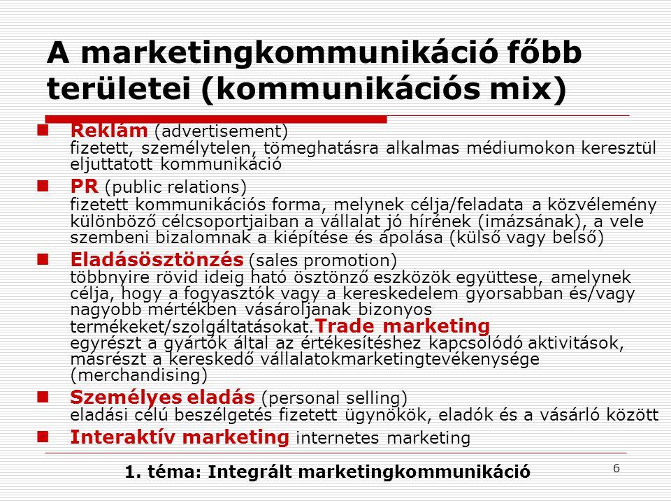 6 A marketingkommunikáció főbb területei (kommunikációs mix)  Reklám (advertisement) fizetett, személytelen, tömeghatásra alkalmas médiumokon kereszt