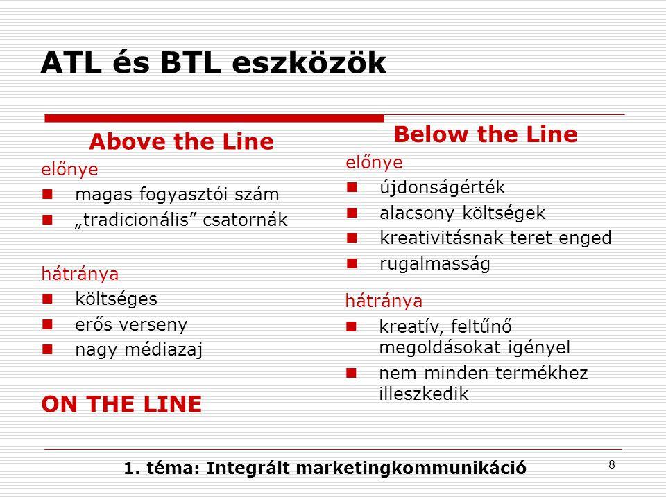 """8 ATL és BTL eszközök Above the Line előnye  magas fogyasztói szám  """"tradicionális"""" csatornák Below the Line előnye  újdonságérték  alacsony költs"""