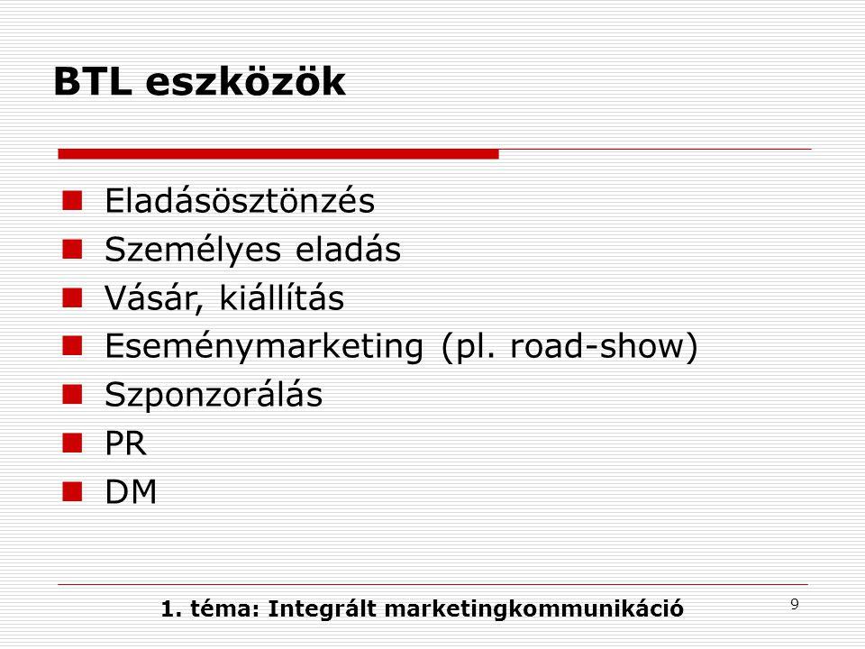 9 BTL eszközök  Eladásösztönzés  Személyes eladás  Vásár, kiállítás  Eseménymarketing (pl. road-show)  Szponzorálás  PR  DM 1. téma: Integrált