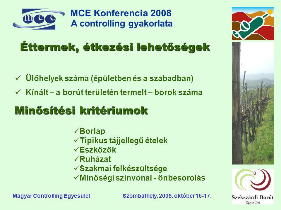 MCE Konferencia 2008 A controlling gyakorlata o Magyar Controlling Egyesület Szombathely, 2008. október 16-17. Éttermek, étkezési lehetőségek  Ülőhel