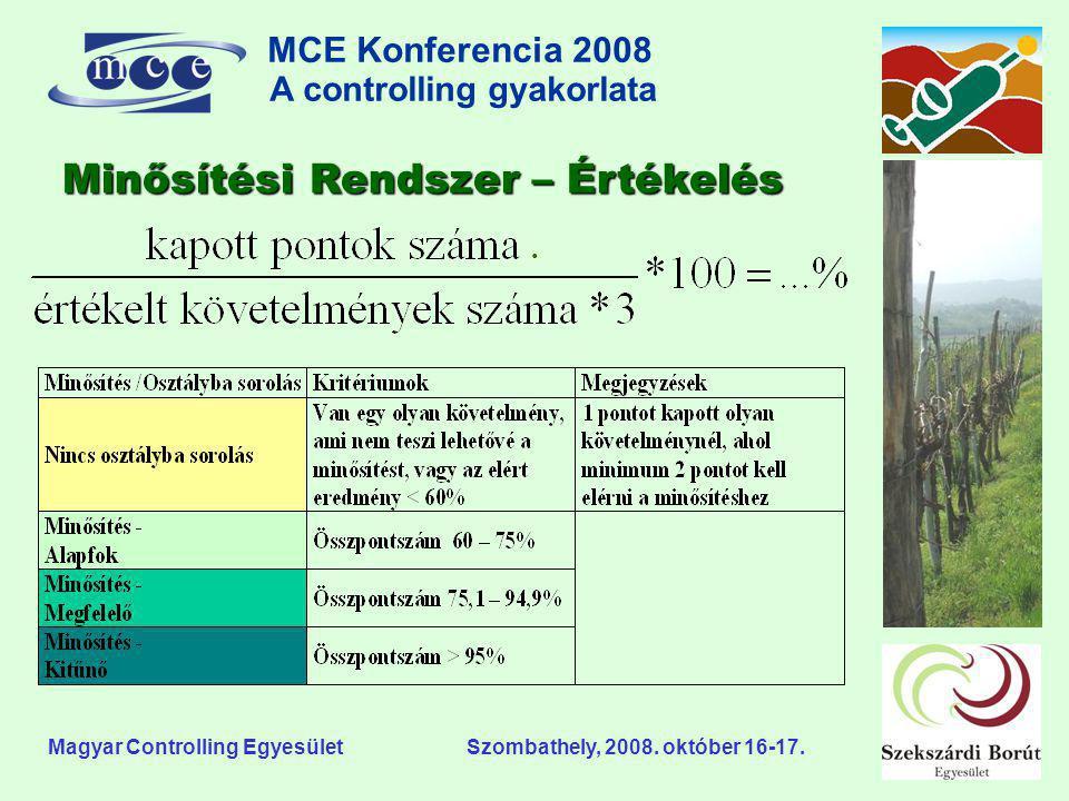 MCE Konferencia 2008 A controlling gyakorlata o Magyar Controlling Egyesület Szombathely, 2008. október 16-17. Minősítési Rendszer – Értékelés.