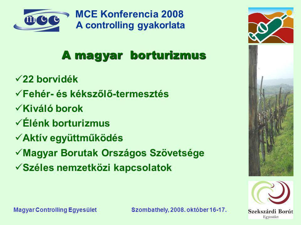 MCE Konferencia 2008 A controlling gyakorlata o Magyar Controlling Egyesület Szombathely, 2008. október 16-17. A magyar borturizmus  22 borvidék  Fe