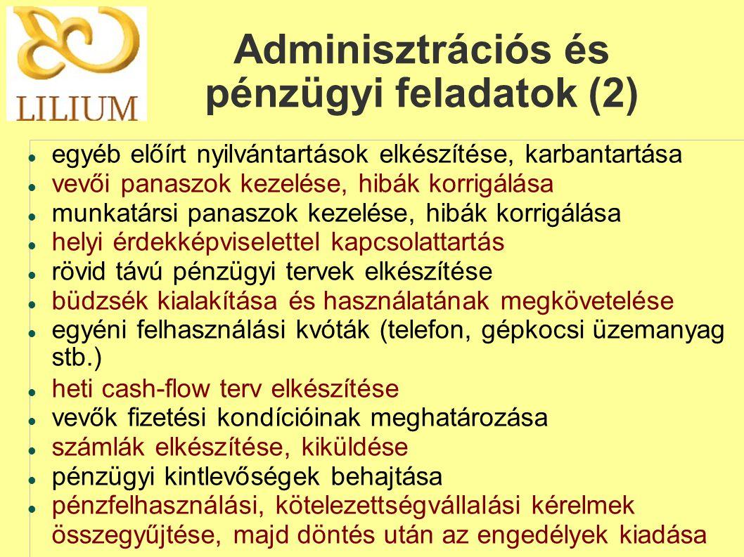 Adminisztrációs és pénzügyi feladatok (2)  egyéb előírt nyilvántartások elkészítése, karbantartása  vevői panaszok kezelése, hibák korrigálása  munkatársi panaszok kezelése, hibák korrigálása  helyi érdekképviselettel kapcsolattartás  rövid távú pénzügyi tervek elkészítése  büdzsék kialakítása és használatának megkövetelése  egyéni felhasználási kvóták (telefon, gépkocsi üzemanyag stb.)  heti cash-flow terv elkészítése  vevők fizetési kondícióinak meghatározása  számlák elkészítése, kiküldése  pénzügyi kintlevőségek behajtása  pénzfelhasználási, kötelezettségvállalási kérelmek összegyűjtése, majd döntés után az engedélyek kiadása