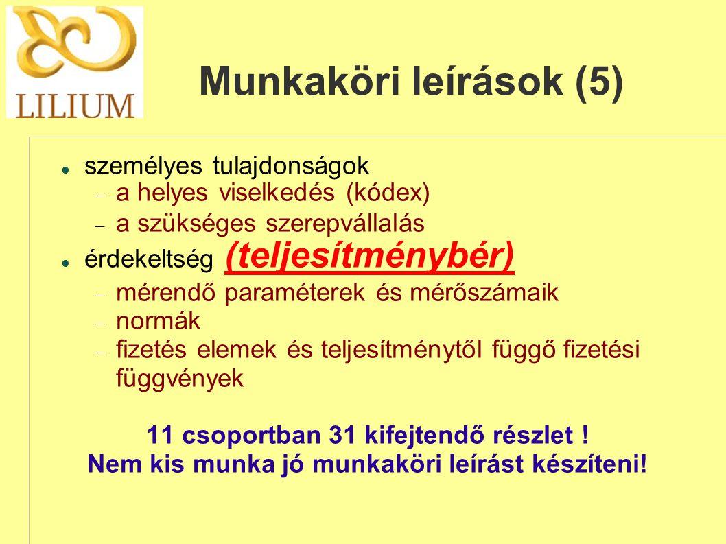 Munkaköri leírások (5)  személyes tulajdonságok  a helyes viselkedés (kódex)  a szükséges szerepvállalás  érdekeltség (teljesítménybér)  méren