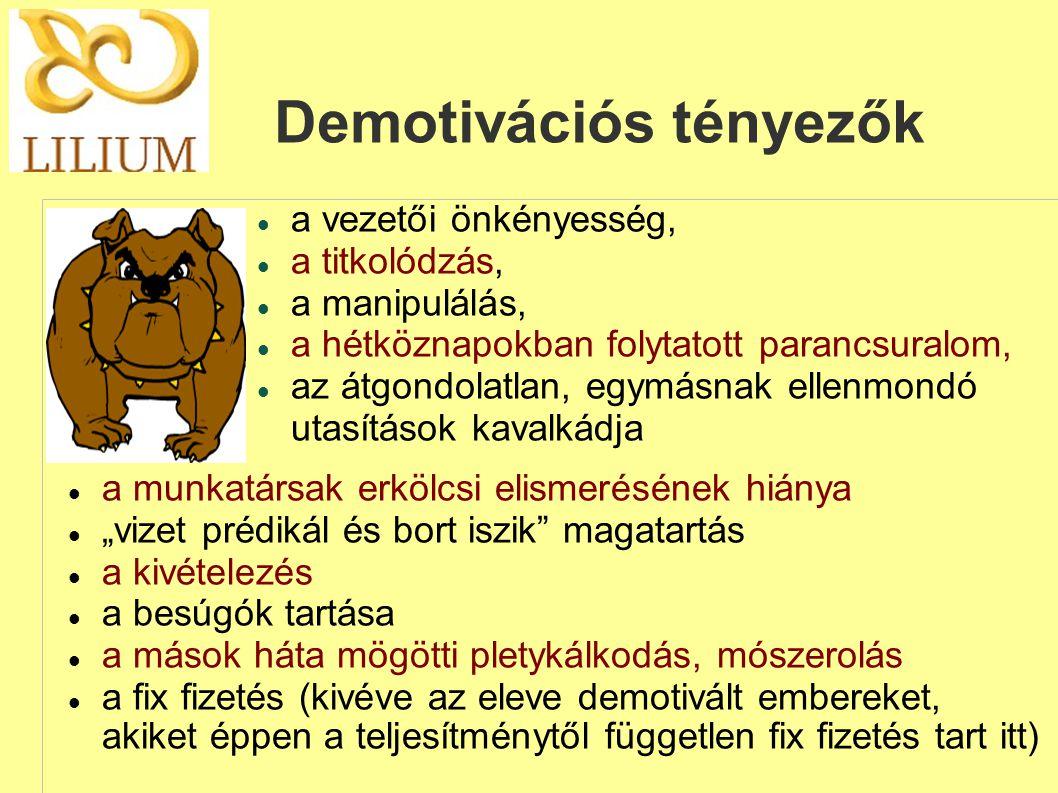 Demotivációs tényezők  a vezetői önkényesség,  a titkolódzás,  a manipulálás,  a hétköznapokban folytatott parancsuralom,  az átgondolatlan, egym
