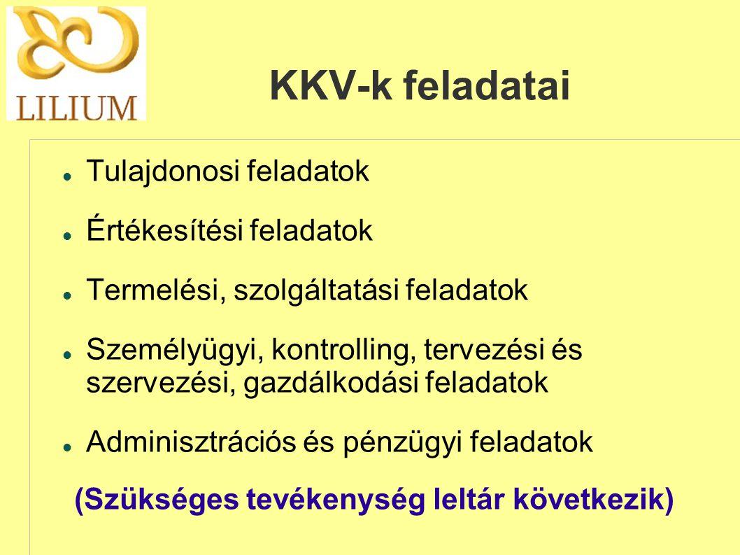 KKV-k feladatai  Tulajdonosi feladatok  Értékesítési feladatok  Termelési, szolgáltatási feladatok  Személyügyi, kontrolling, tervezési és szervezési, gazdálkodási feladatok  Adminisztrációs és pénzügyi feladatok (Szükséges tevékenység leltár következik)
