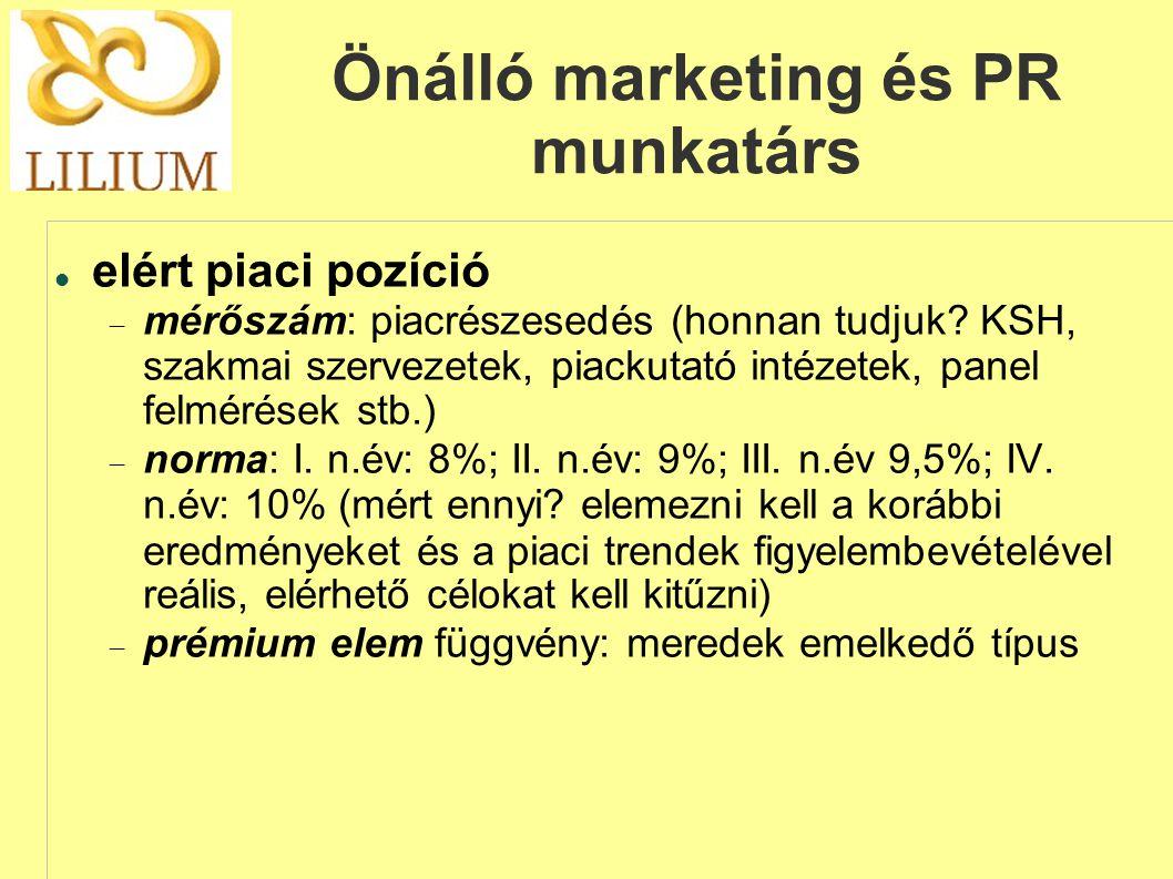 Önálló marketing és PR munkatárs  elért piaci pozíció  mérőszám: piacrészesedés (honnan tudjuk? KSH, szakmai szervezetek, piackutató intézetek, pane