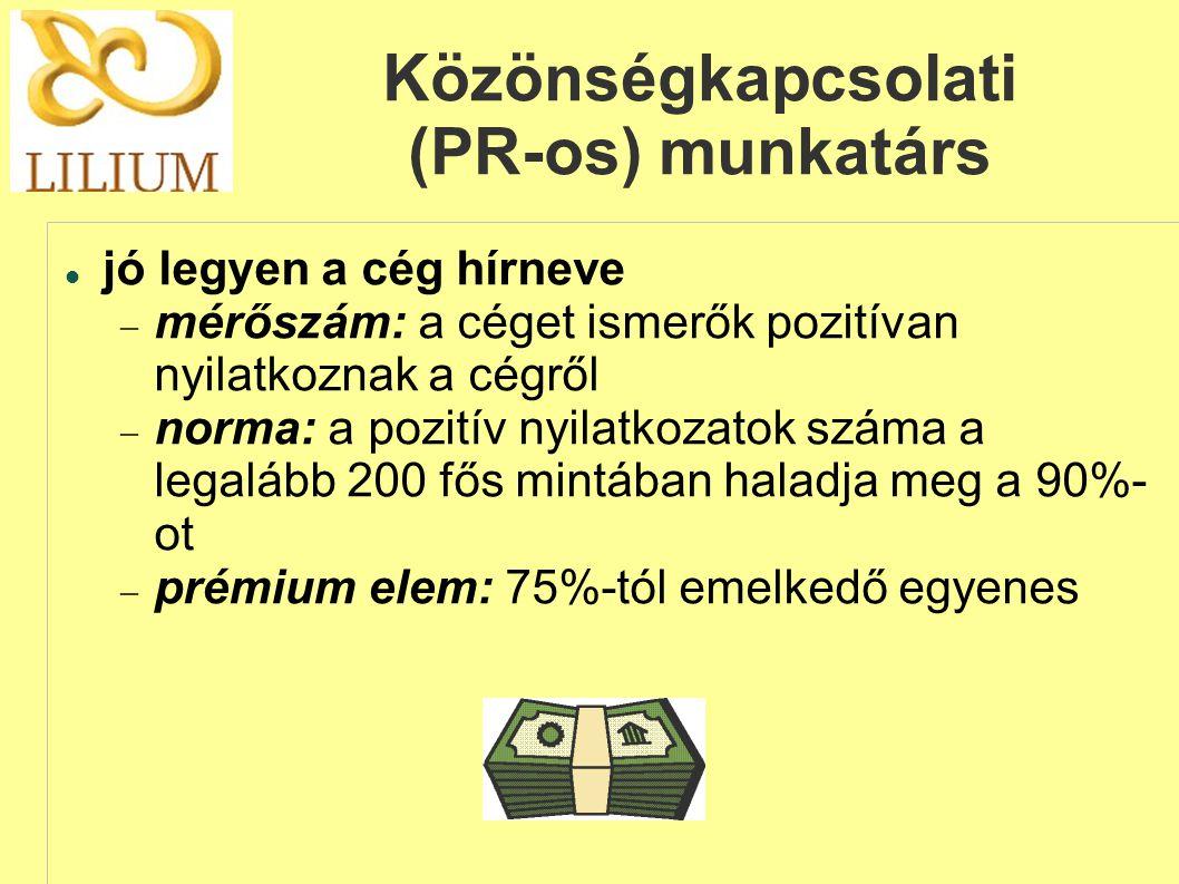 Közönségkapcsolati (PR-os) munkatárs  jó legyen a cég hírneve  mérőszám: a céget ismerők pozitívan nyilatkoznak a cégről  norma: a pozitív nyilatkozatok száma a legalább 200 fős mintában haladja meg a 90%- ot  prémium elem: 75%-tól emelkedő egyenes