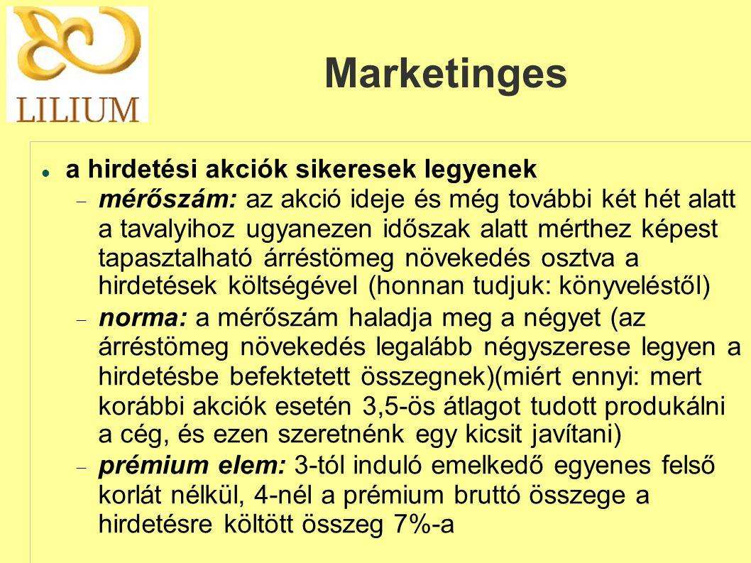 Marketinges  a hirdetési akciók sikeresek legyenek  mérőszám: az akció ideje és még további két hét alatt a tavalyihoz ugyanezen időszak alatt mérth