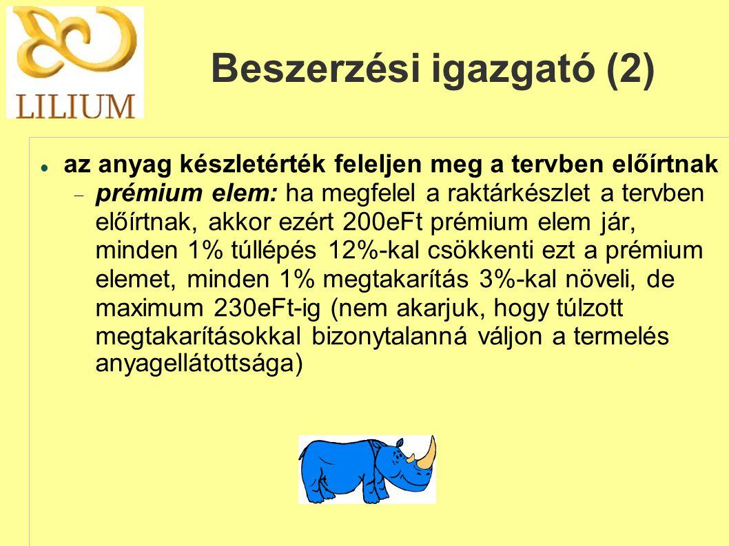 Beszerzési igazgató (2)  az anyag készletérték feleljen meg a tervben előírtnak  prémium elem: ha megfelel a raktárkészlet a tervben előírtnak, akkor ezért 200eFt prémium elem jár, minden 1% túllépés 12%-kal csökkenti ezt a prémium elemet, minden 1% megtakarítás 3%-kal növeli, de maximum 230eFt-ig (nem akarjuk, hogy túlzott megtakarításokkal bizonytalanná váljon a termelés anyagellátottsága)