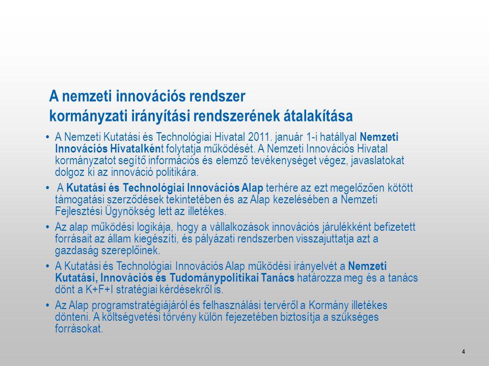 4 • A Nemzeti Kutatási és Technológiai Hivatal 2011.