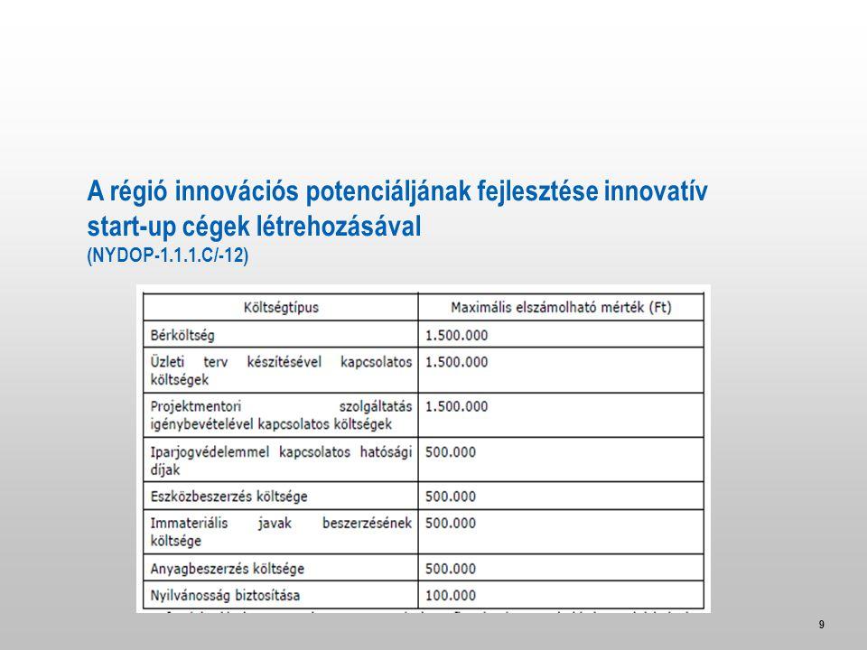 9 A régió innovációs potenciáljának fejlesztése innovatív start-up cégek létrehozásával (NYDOP-1.1.1.C/-12)