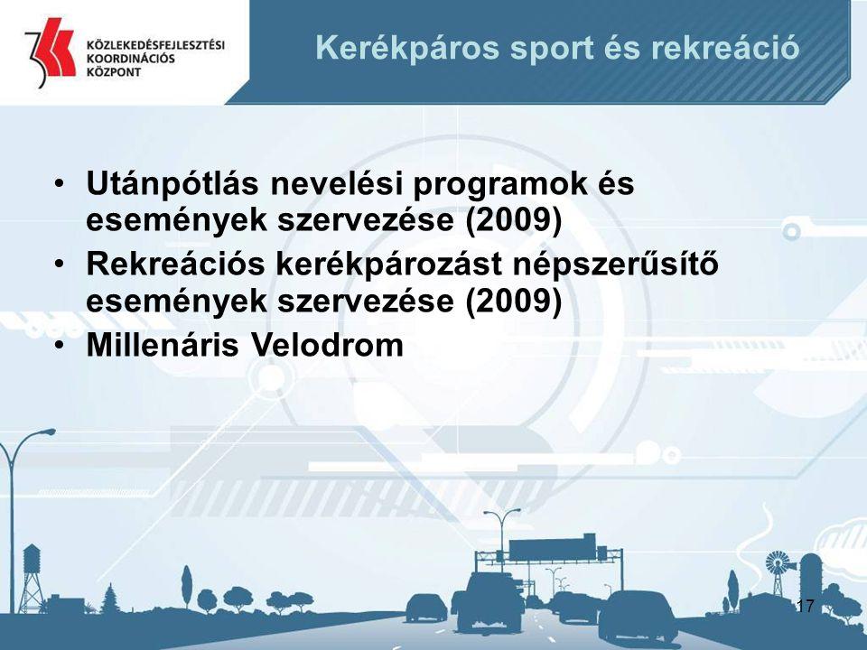 17 Kerékpáros sport és rekreáció •Utánpótlás nevelési programok és események szervezése (2009) •Rekreációs kerékpározást népszerűsítő események szerve